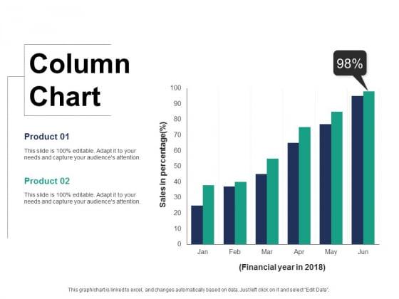 Column Chart Finance Ppt PowerPoint Presentation Layouts Display