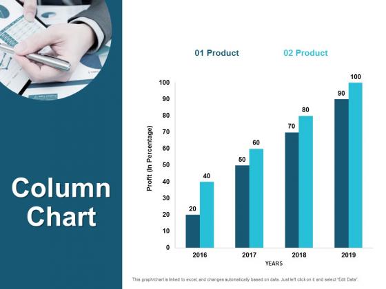 Column Chart Finance Ppt PowerPoint Presentation Portfolio Format