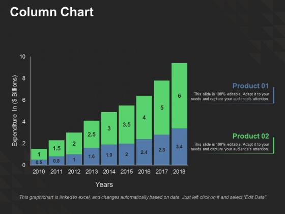 Column Chart Finance Ppt PowerPoint Presentation Slides Information
