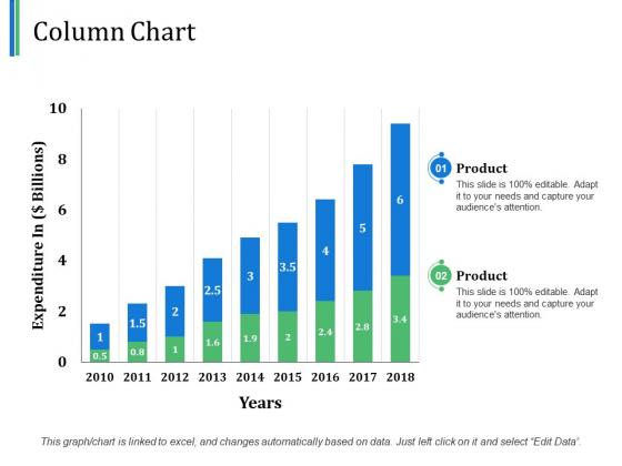 Column Chart Financial Ppt PowerPoint Presentation Outline Design Templates