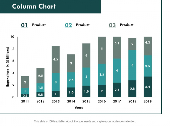 Column Chart Graph Ppt PowerPoint Presentation Slides File Formats