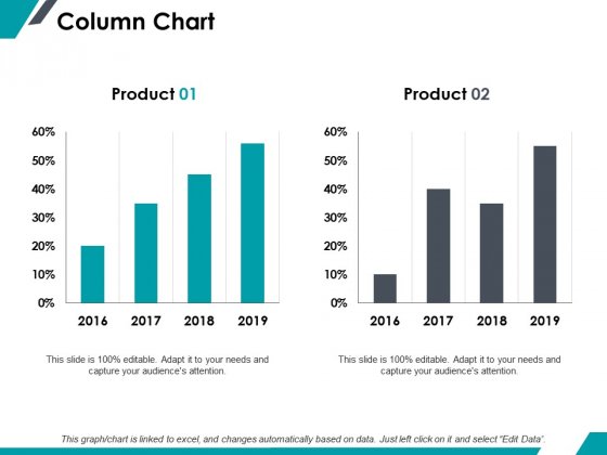 Column Chart Investment Ppt PowerPoint Presentation Pictures Inspiration
