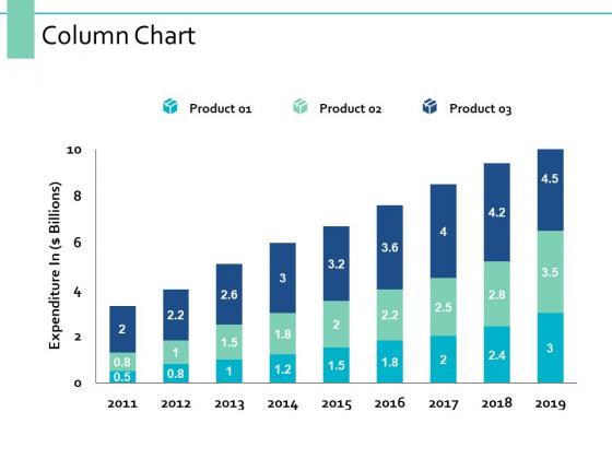 Column Chart Marketing Management Ppt PowerPoint Presentation Professional Images