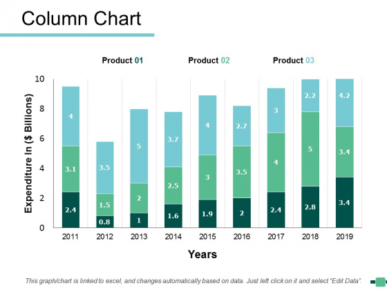 Column Chart Marketing Ppt Powerpoint Presentation Icon Diagrams
