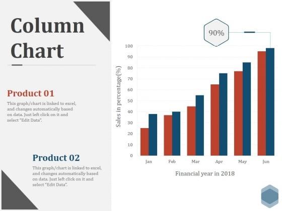 Column Chart Ppt PowerPoint Presentation File Formats