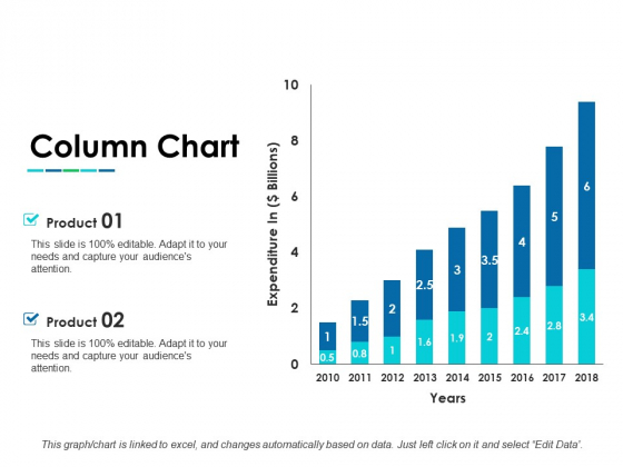 Column Chart Ppt PowerPoint Presentation Gallery Background Images