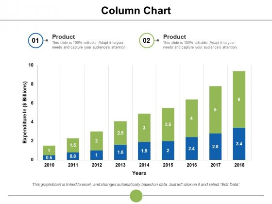 Column Chart Ppt PowerPoint Presentation Icon Show