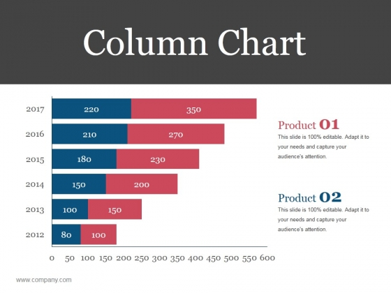 Column Chart Ppt PowerPoint Presentation Ideas Designs Download