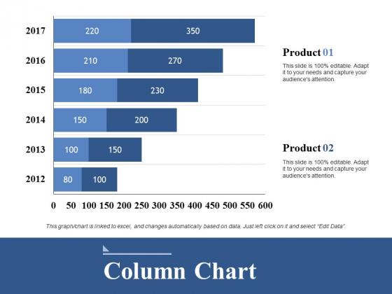 Column Chart Ppt PowerPoint Presentation Ideas Graphics