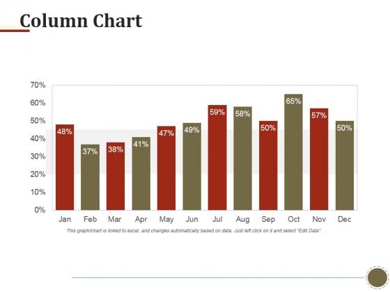 Column Chart Ppt PowerPoint Presentation Infographic Template Graphics Tutorials