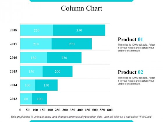Column Chart Ppt PowerPoint Presentation Infographics Styles