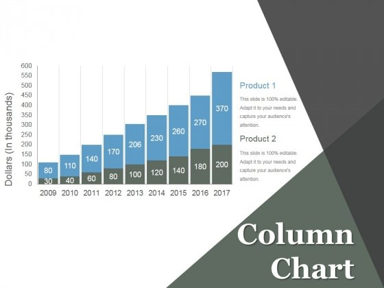 Column Chart Ppt PowerPoint Presentation Inspiration Format