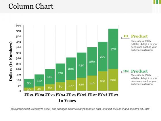 Column Chart Ppt PowerPoint Presentation Inspiration Layout Ideas
