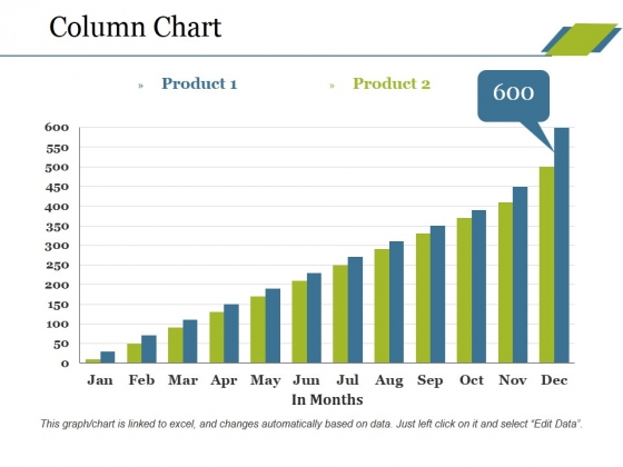 Column Chart Ppt PowerPoint Presentation Layouts Background Images