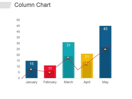 Column Chart Ppt PowerPoint Presentation Layouts Layout