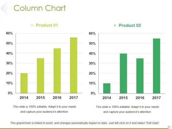 Column Chart Ppt PowerPoint Presentation Model Clipart Images