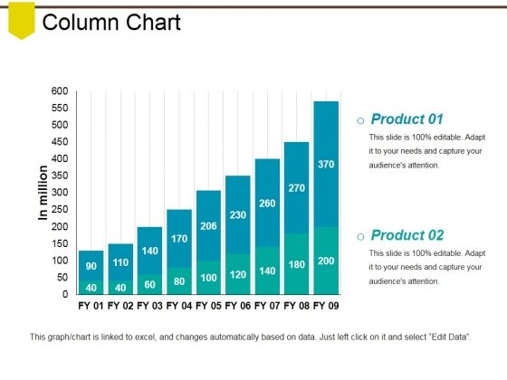 Column Chart Ppt PowerPoint Presentation Model Design Inspiration