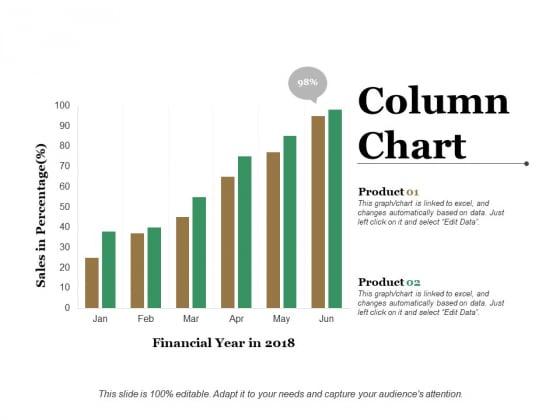 Column Chart Ppt PowerPoint Presentation Model Slideshow