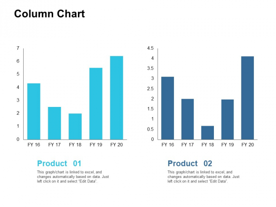 Column Chart Ppt PowerPoint Presentation Outline Elements