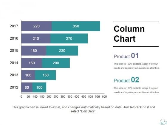 Column Chart Ppt PowerPoint Presentation Portfolio Aids