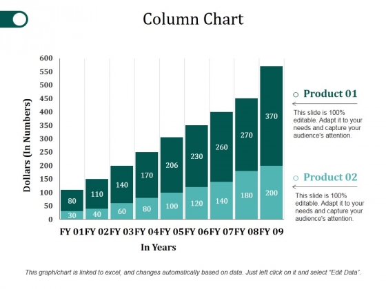 Column Chart Ppt PowerPoint Presentation Portfolio Clipart