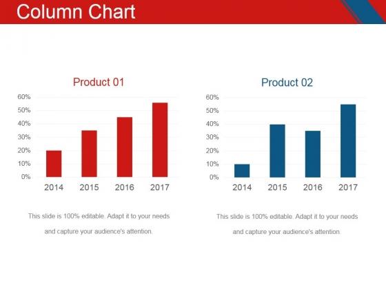 Column Chart Ppt PowerPoint Presentation Portfolio Designs