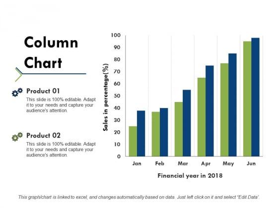 Column Chart Ppt PowerPoint Presentation Portfolio Example Topics