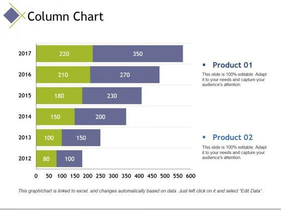 column chart ppt powerpoint presentation portfolio master slide