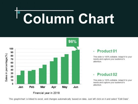 Column Chart Ppt PowerPoint Presentation Professional Aids