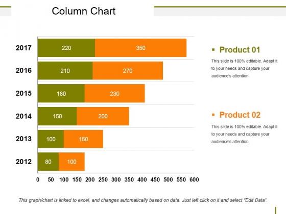 Column Chart Ppt PowerPoint Presentation Show Model