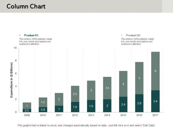Column Chart Ppt PowerPoint Presentation Show Objects