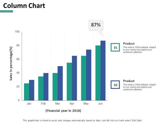 Column Chart Ppt PowerPoint Presentation Slides Example Topics