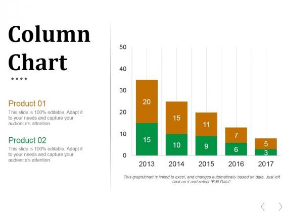 Column Chart Ppt PowerPoint Presentation Slides Infographics