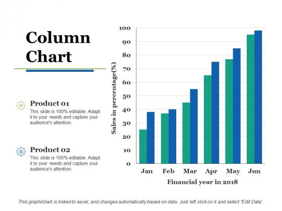 Column Chart Ppt PowerPoint Presentation Slides Show