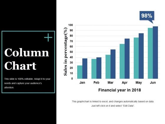 Column Chart Ppt PowerPoint Presentation Slides Visual Aids