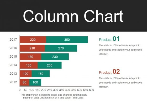 Column Chart Ppt PowerPoint Presentation Styles Graphic Tips