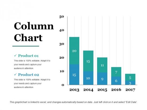 Column Chart Ppt PowerPoint Presentation Styles Picture