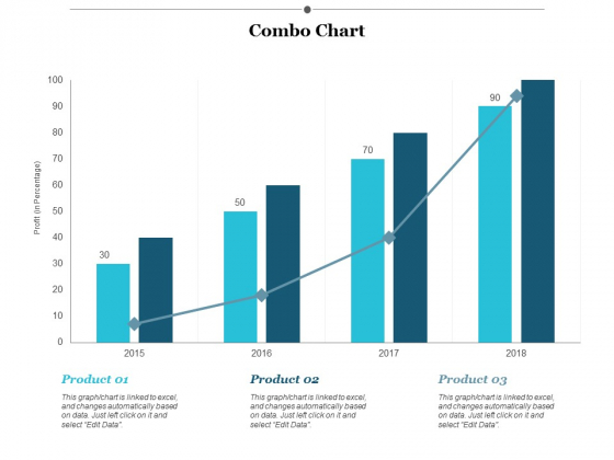 Combo Chart Finance Ppt PowerPoint Presentation Styles Example