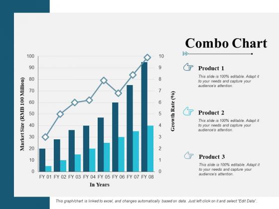 Combo Chart Finance Ppt PowerPoint Presentation Summary Design Ideas