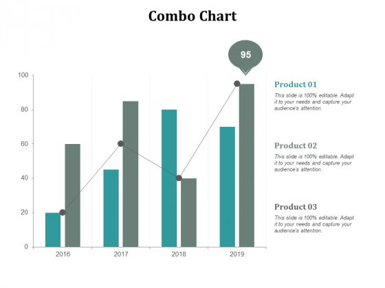 Combo Chart Marketing Ppt Powerpoint Presentation Ideas Format Ideas Cpb