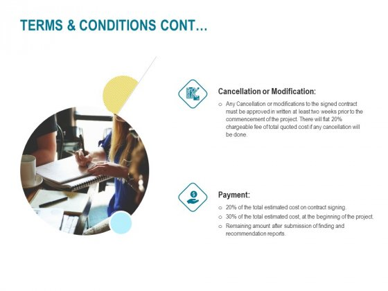 Command Line Interface Terms And Conditions Cont Ppt Infographics Example PDF