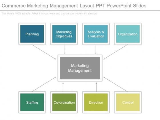 Commerce Marketing Management Layout Ppt Powerpoint Slides
