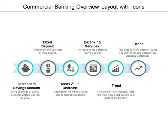 Commercial Banking Overview Layout With Icons Ppt PowerPoint Presentation Styles Display