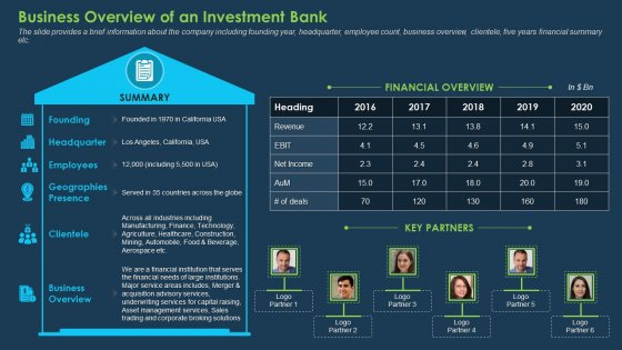 Commercial Banking Template Collection Business Overview Of An Investment Bank Professional PDF