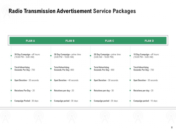 Commercial_Broadcasting_Proposal_Ppt_PowerPoint_Presentation_Complete_Deck_With_Slides_Slide_8