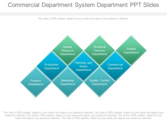 Commercial Department System Department Ppt Slides