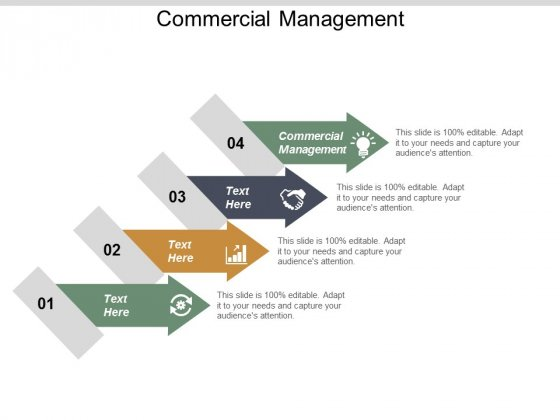Commercial Management Ppt PowerPoint Presentation Slides Format Cpb