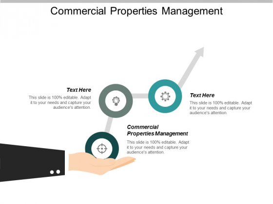 Commercial Properties Management Ppt PowerPoint Presentation Styles Sample Cpb