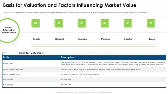 Commercial Property Evaluation Techniques Basis For Valuation And Factors Influencing Market Value Rules PDF