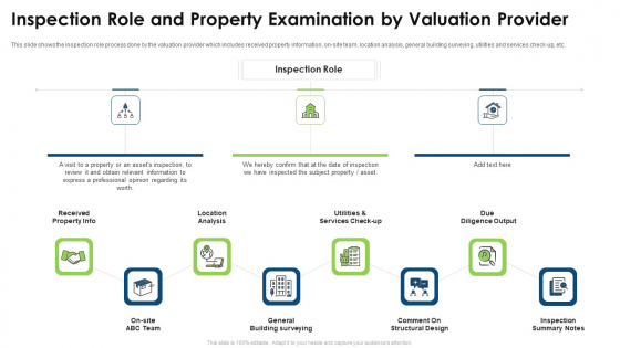 Commercial Property Evaluation Techniques Inspection Role And Property Examination By Valuation Provider Infographics PDF